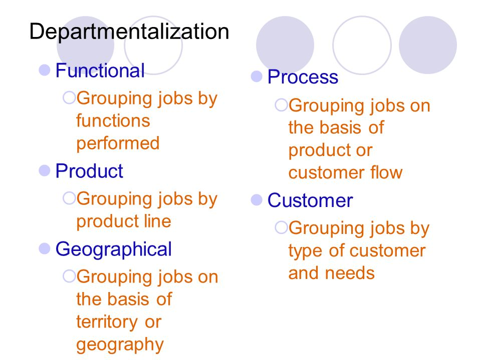 Departmentalization Functional Process Product Customer Geographical