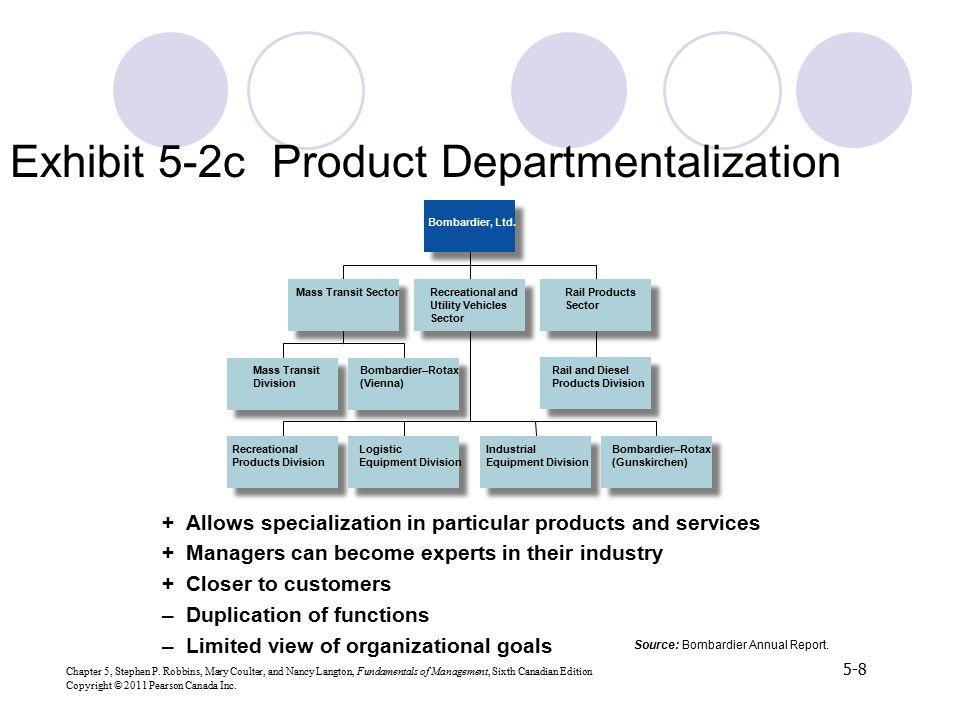 Exhibit 5-2c Product Departmentalization