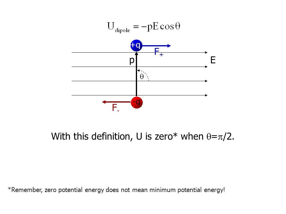 Zero Definition A dipole in an externa...