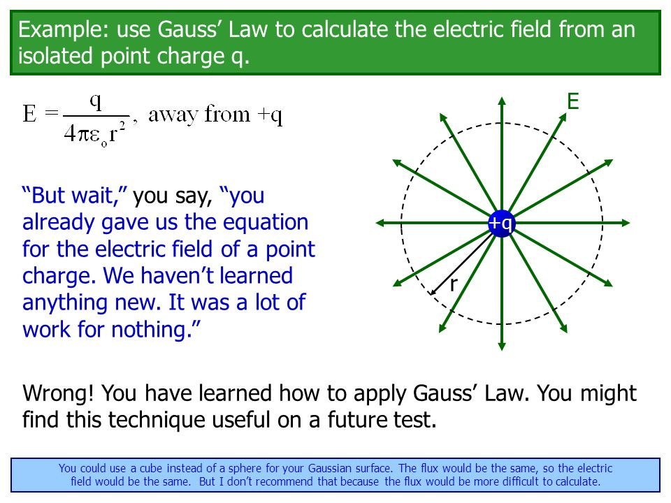 gauss law work Amazoncom: science nerd gifts for adults zero flux given gauss law physics   whether drinking your morning coffee at work, or sipping on a hot cup of tea at .