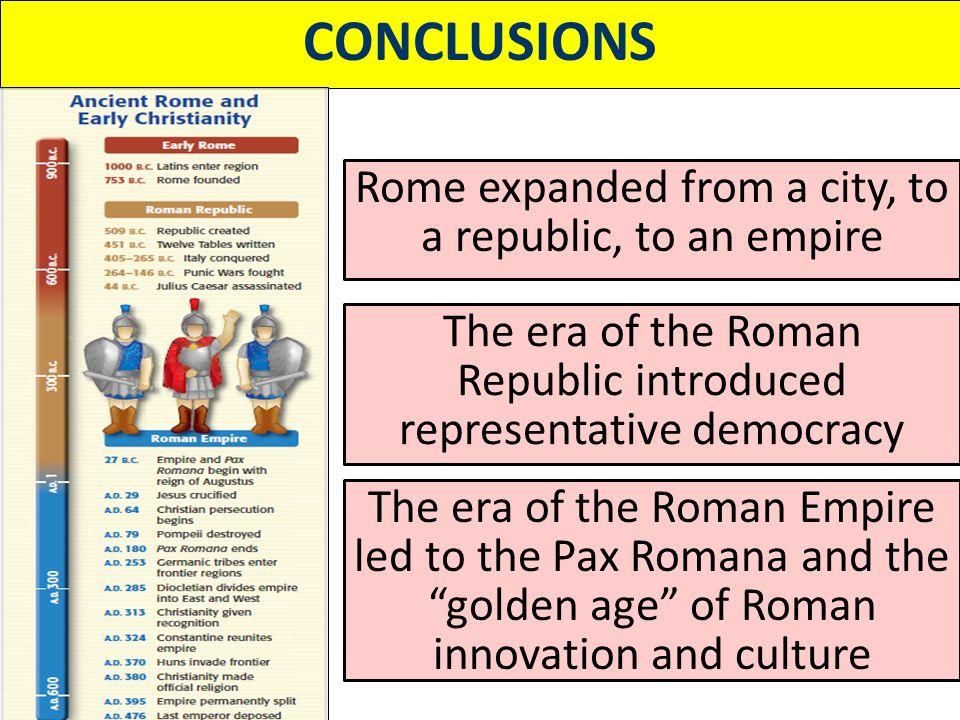 roman republic research paper