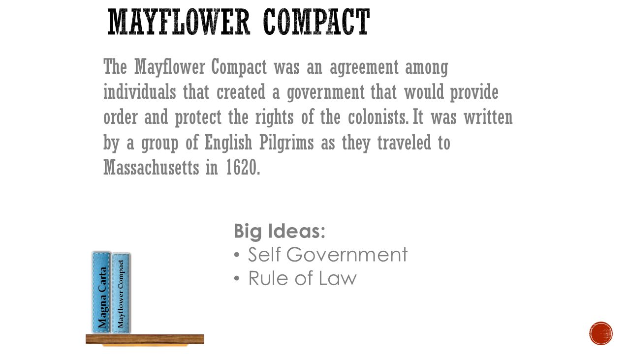 essays self government mayflower compact Mayflower compact essay - let the specialists do your essays for you let professionals accomplish their responsibilities: order the needed writing here and expect for the best score put aside your worries, place your assignment here and get your top-notch project in a few days.