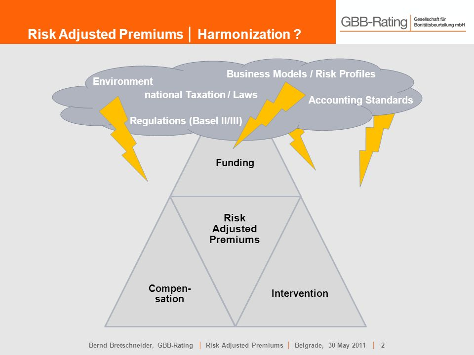 Risk Adjusted Premiums