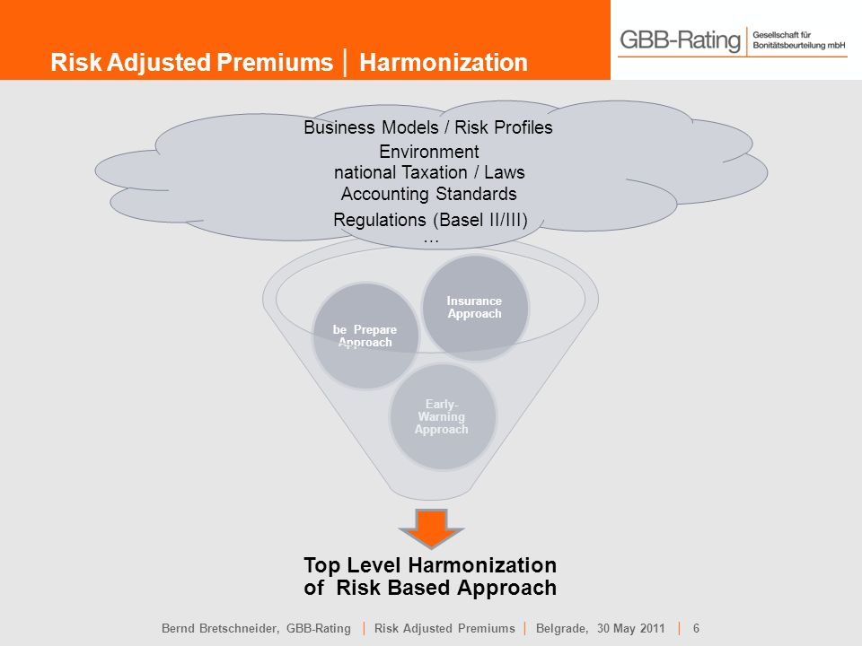 Top Level Harmonization of Risk Based Approach Early-Warning Approach
