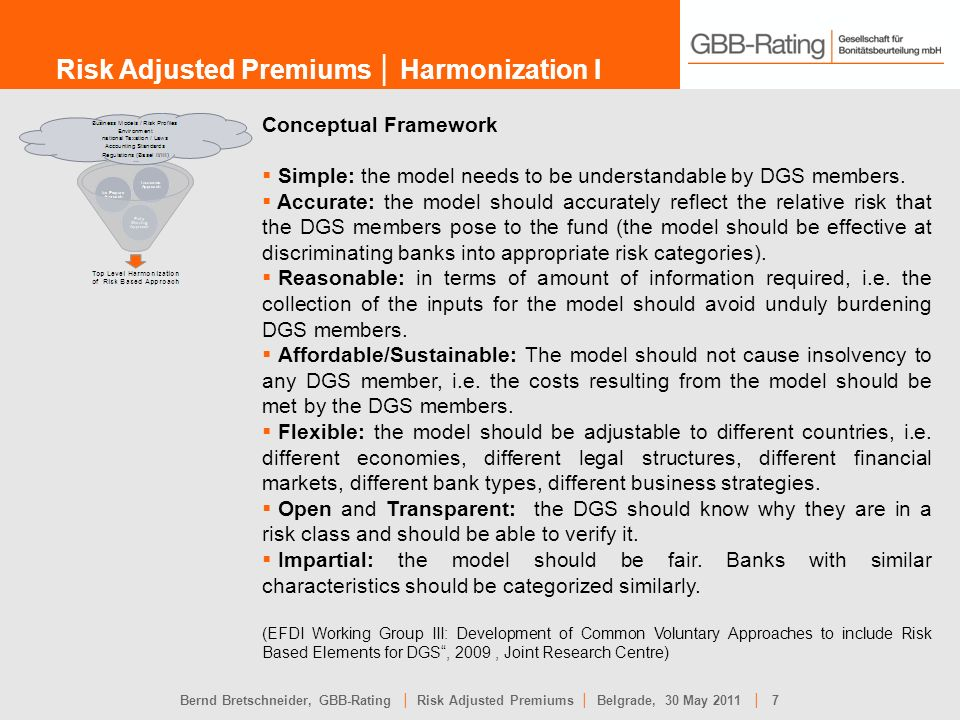 Risk Adjusted Premiums │ Harmonization I