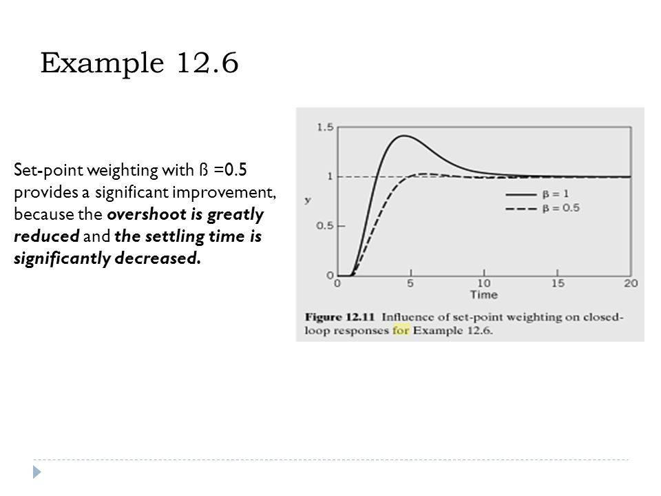 set and settling point Compute step-response characteristics such as rise time, settling time, and  overshoot for a dynamic  to do so, set settlingtimethreshold to 05%, or 0005.