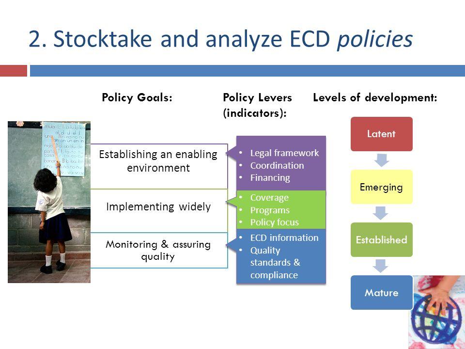 2. Stocktake and analyze ECD policies