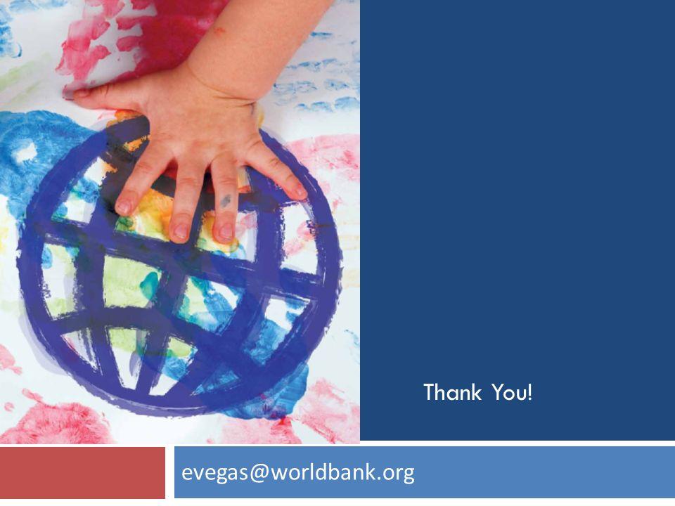 Thank You! Thank You! evegas@worldbank.org