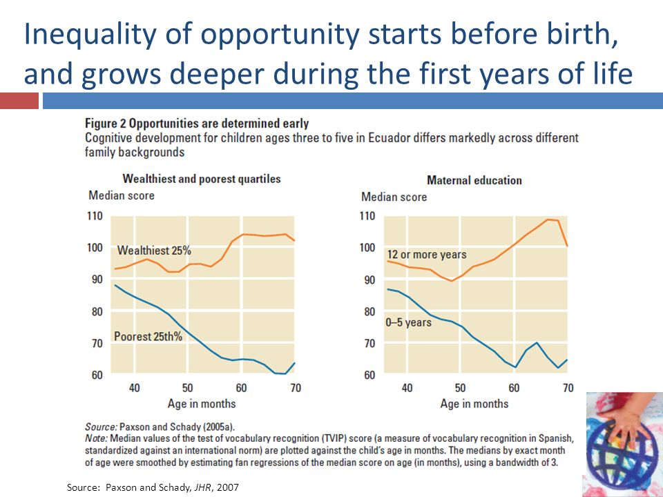 Inequality of opportunity starts before birth, and grows deeper during the first years of life