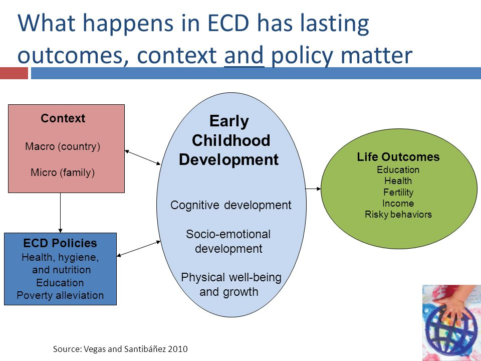 What happens in ECD has lasting outcomes, context and policy matter