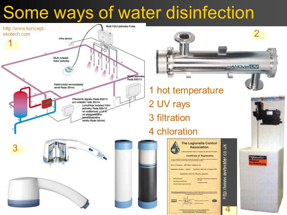 alternative ways of water filtration and disinfection Twenty-five methods to purify water there are twenty-five methods to purify water, divided into four categories: separation, filtration, chemicals, oxydation there are five types of contaminants that are found in water: particulates, bacteria, minerals, chemicals, and pharmaceuticals.