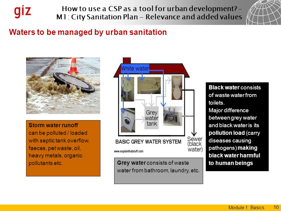 Waters to be managed by urban sanitation