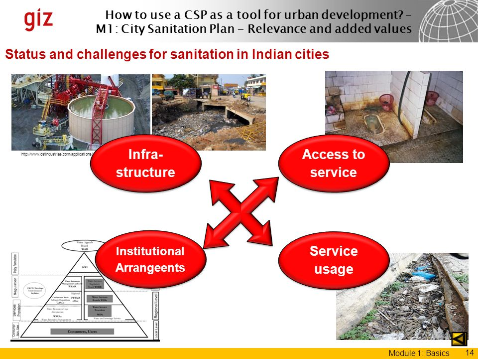 Status and challenges for sanitation in Indian cities