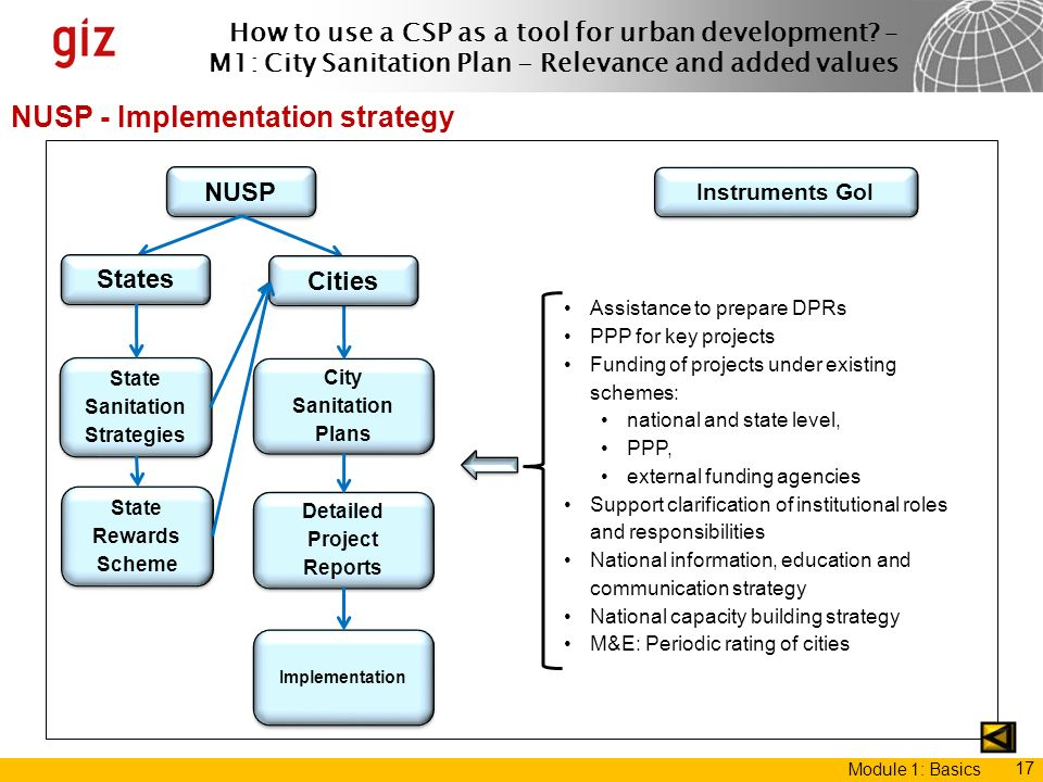 NUSP - Implementation strategy