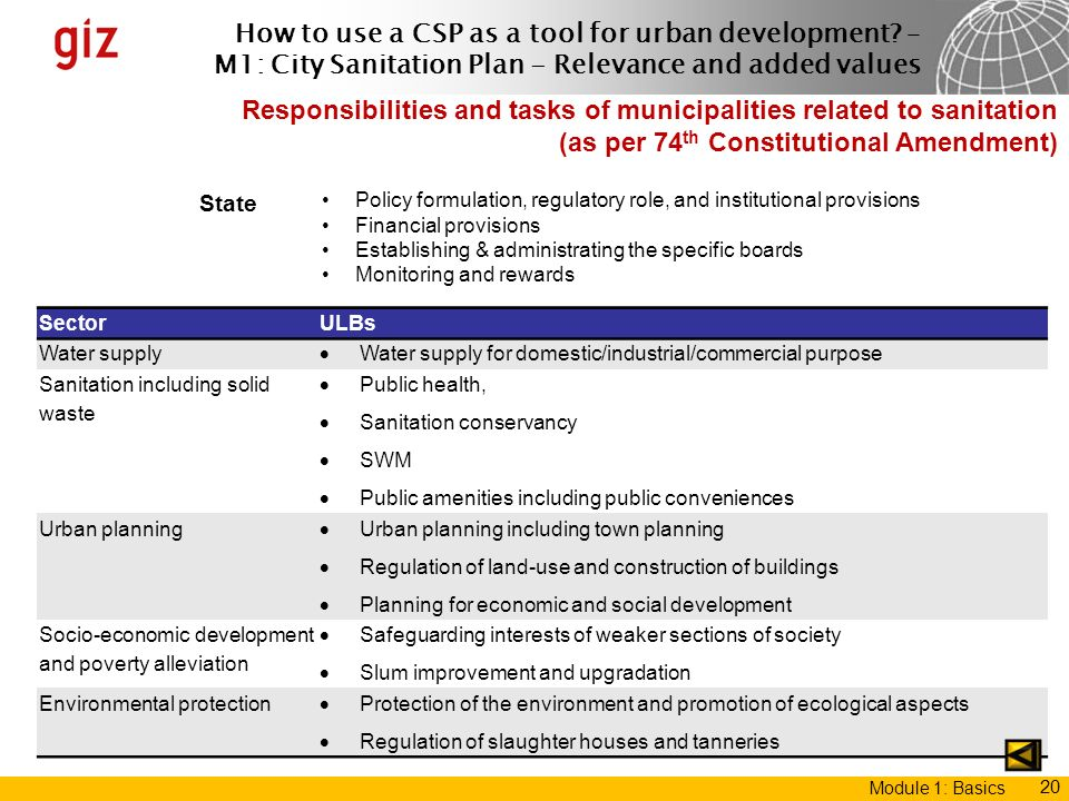 Responsibilities and tasks of municipalities related to sanitation (as per 74th Constitutional Amendment)