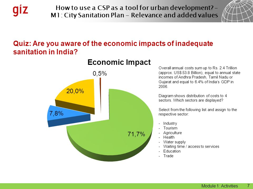 Quiz: Are you aware of the economic impacts of inadequate sanitation in India