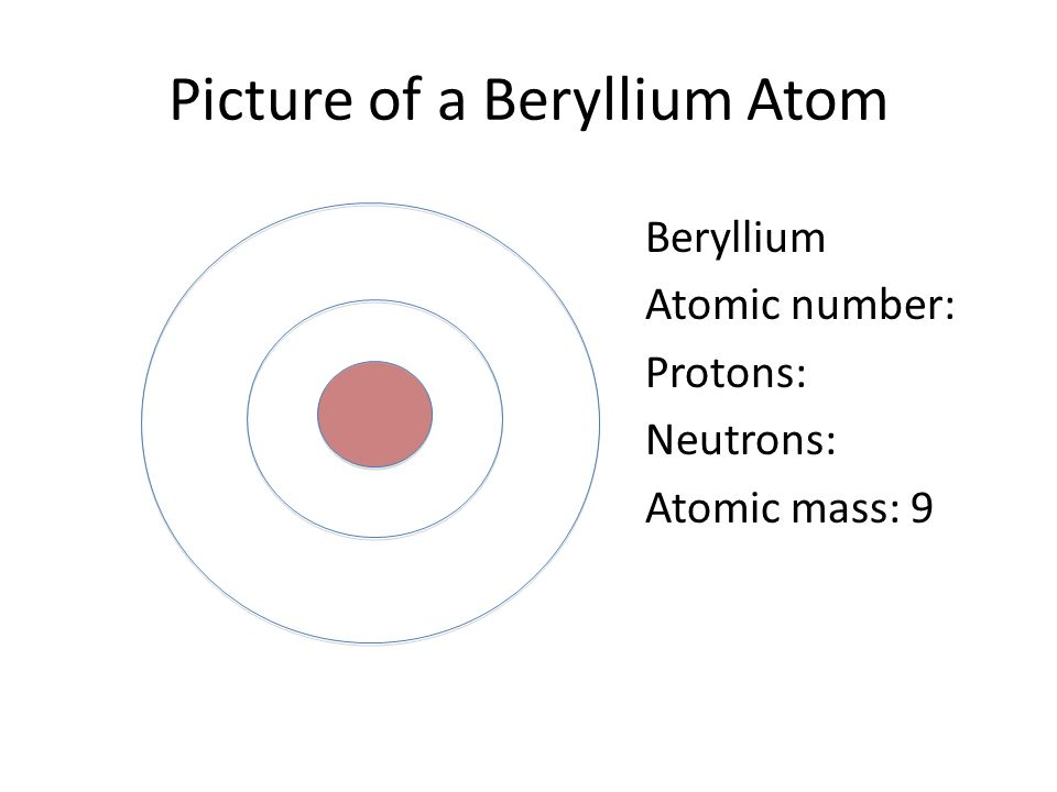 Ions and isotopes ppt download picture of a beryllium atom urtaz Image collections