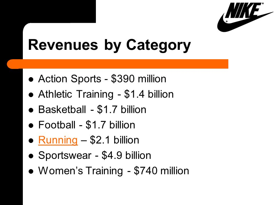 nike s global women s fitness swot analysis College and professional team and league logos what kind of strategy should nike employ in the immediate future let's take a look at the swot analysis we have prepared.