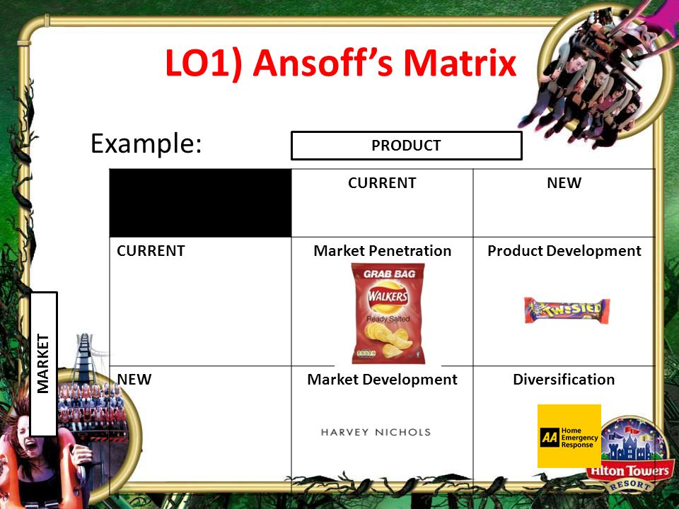 Nestle Ansoff Matrix Homework Academic Writing Service Expapergqme