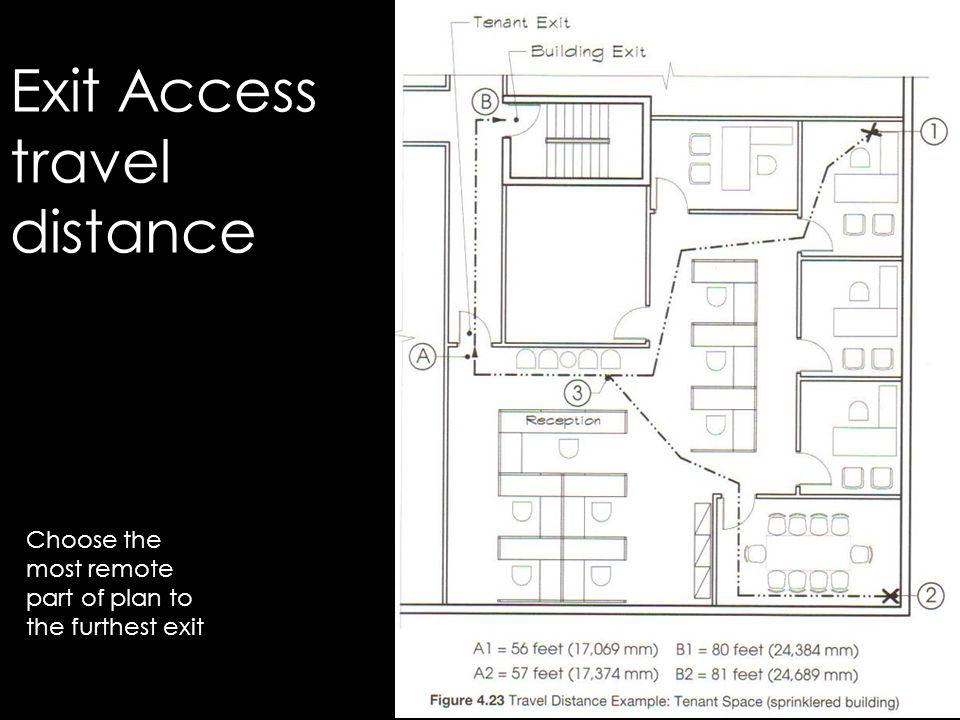 Id 234 Building Codes Fall 2012 Means Of Egress Chapter