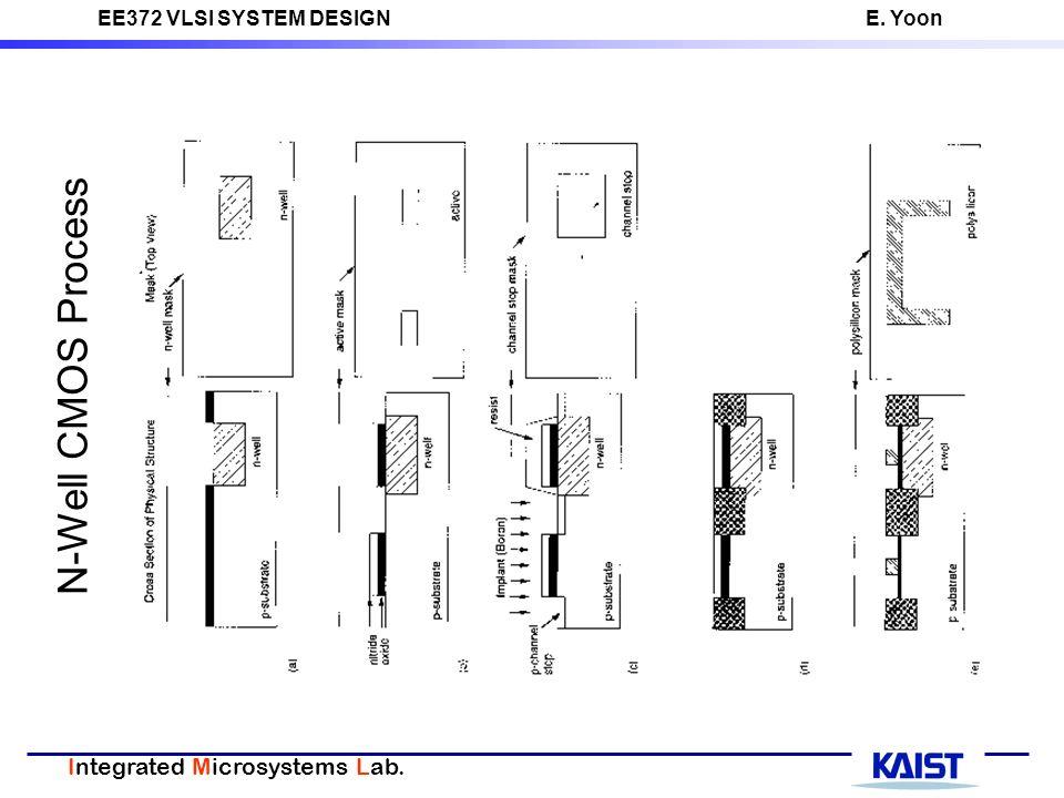 ic fabrication  process