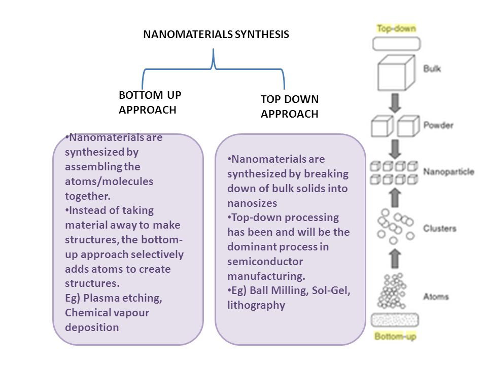 ABOUT NANOMETRICS