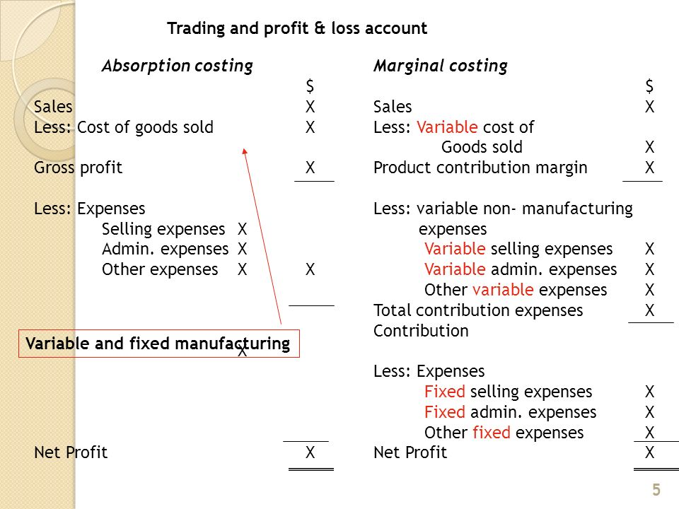 manufacturing trading profit and loss account format pdf