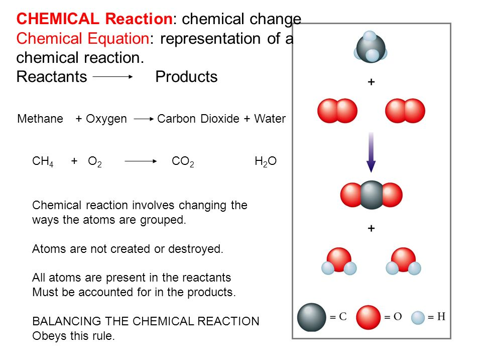 an analysis of chemical reactions Kinetics of chemical reactions guy marin formal analysis of typical chemical reaction and reactor engineering in general and reaction kinetics.