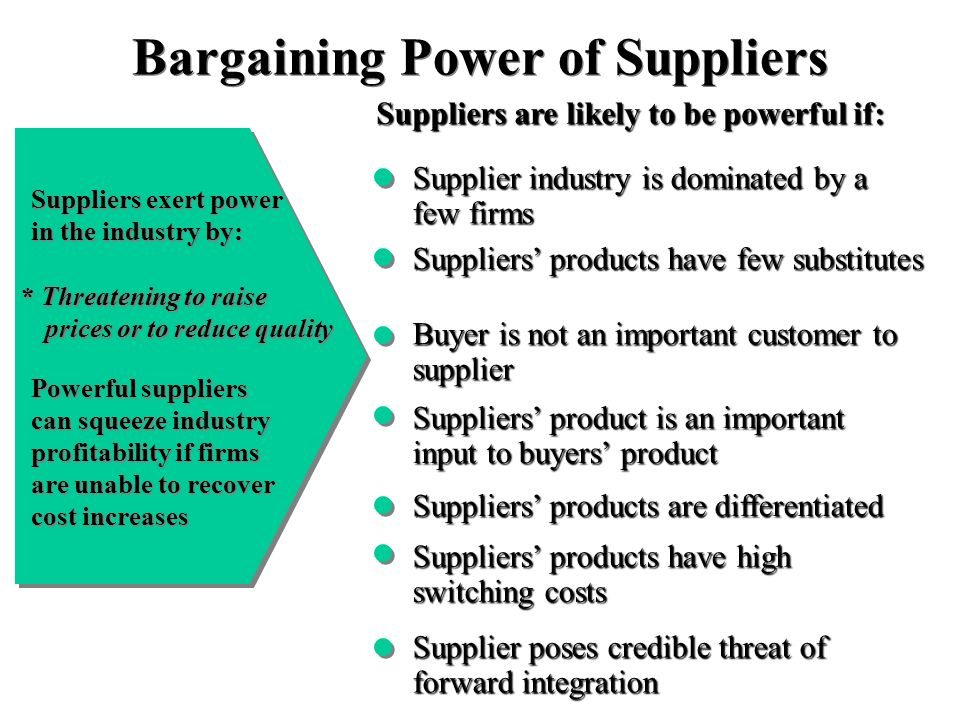 bargaining power of suppliers pdf