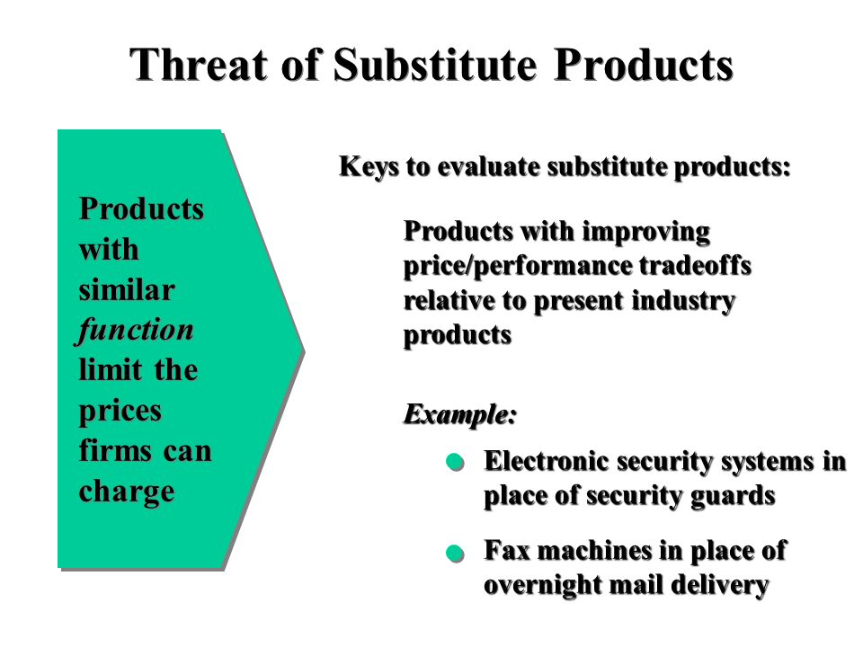threat of substitute products marketing essay Key points 'threat of substitutes' means the availability of a product that the consumer can purchase instead of the industry's product the availability of close substitute products can make an industry more competitive and decrease profit potential for the firms in the industry.