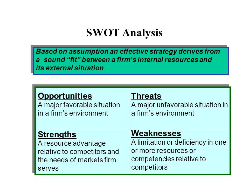 opportunities threats and competition od sony Find free swot analysis for sony music entertainment and read swot analysis for over 40,000+ companies and industries detailed reports with strength, weaknesses, opportunities, threats for free.