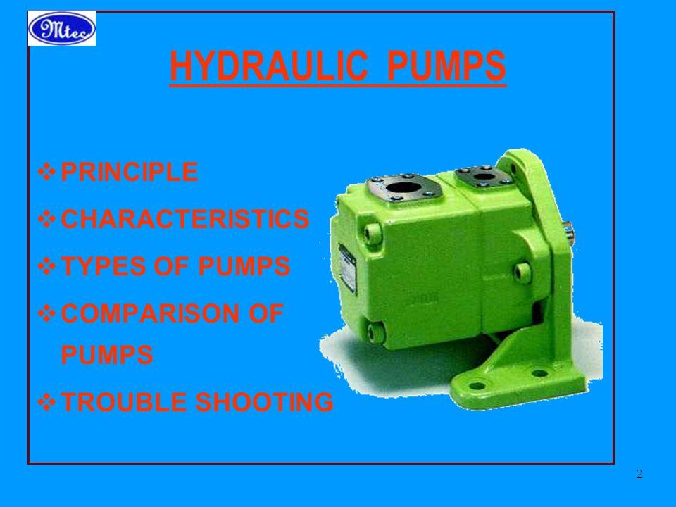 HYDRAULIC PUMPS PRINCIPLE CHARACTERISTICS TYPES OF PUMPS