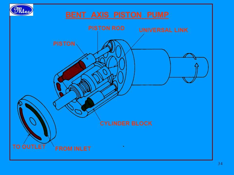 BENT AXIS PISTON PUMP PISTON ROD UNIVERSAL LINK PISTON CYLINDER BLOCK