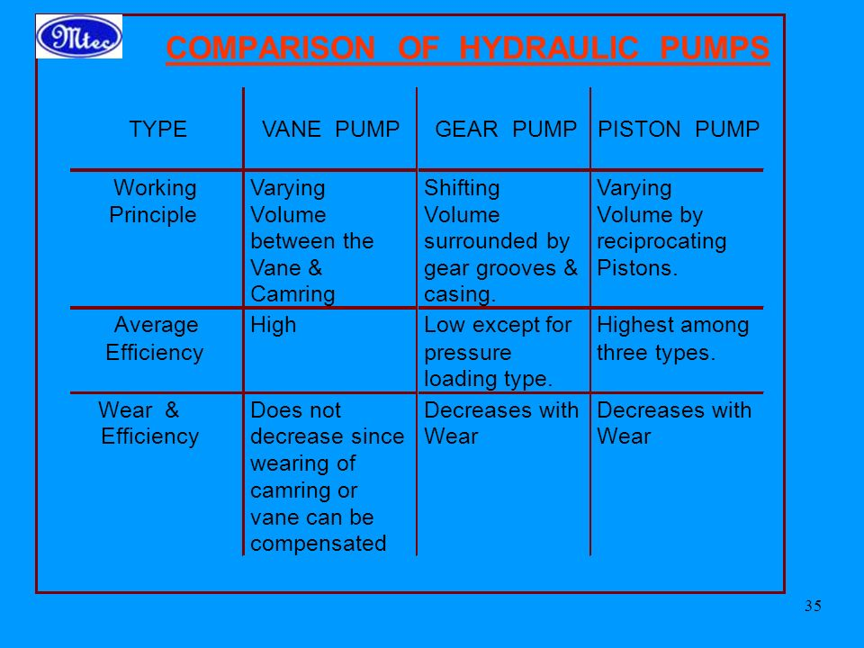 centrifugal compressor troubleshooting guide pdf