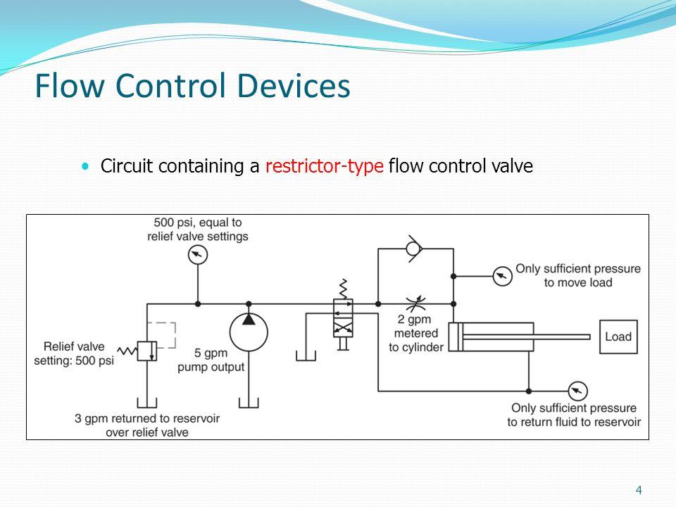 pressure compensated flow control valve schematic pressure Key Wiring Diagram flow control valve schematic wiring diagram
