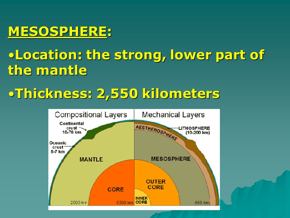 MESOSPHERE: Location: the strong, lower part of the mantle Thickness: 2,550 kilometers