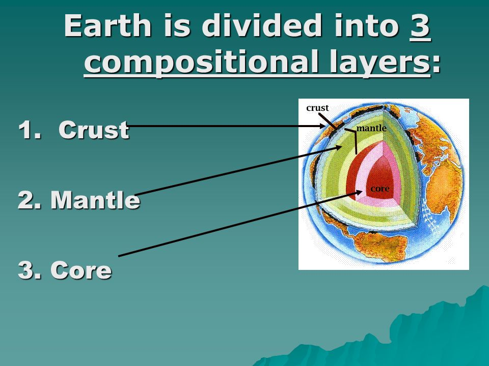 Earth is divided into 3 compositional layers: