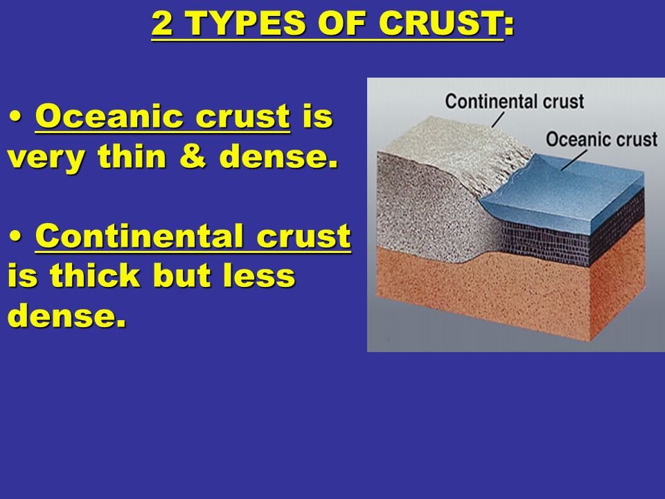 2 TYPES OF CRUST: Oceanic crust is very thin & dense. Continental crust is thick but less dense.