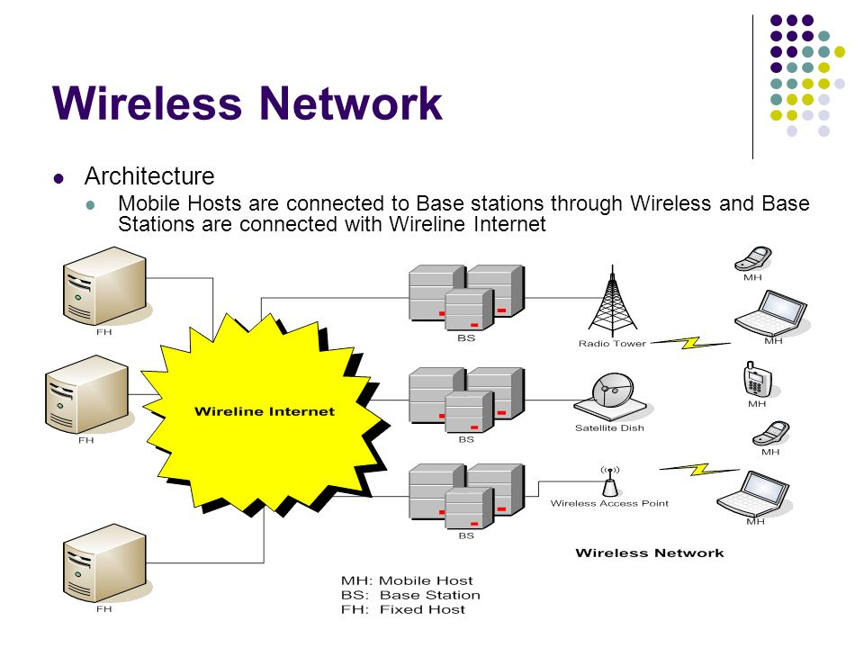 how to use more bandwidth on wireless network