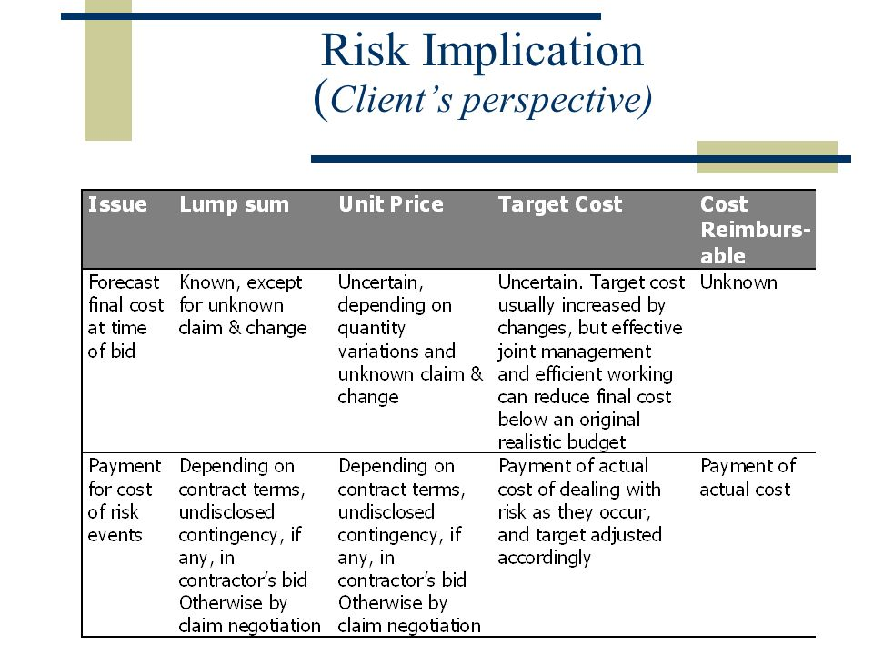 Client Risk and Due Diligence