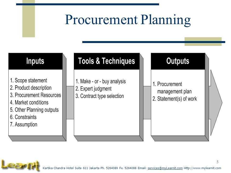project procurement management ppt video online download