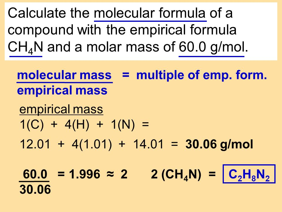 Determine the molar mass of CO2 (carbon dioxide) experimentally