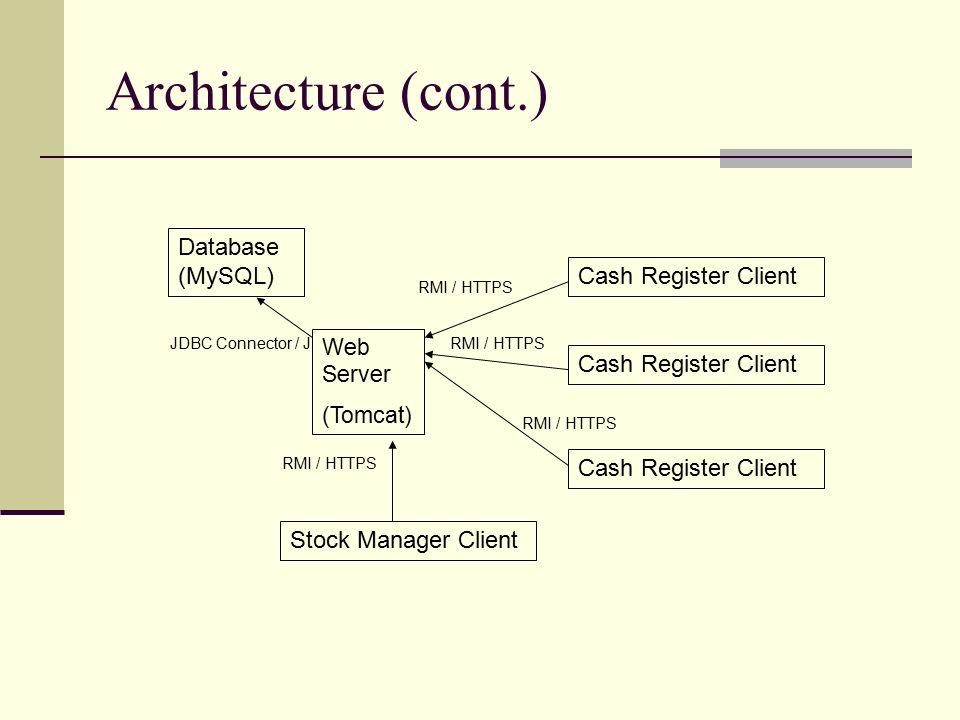 database for inventory management system