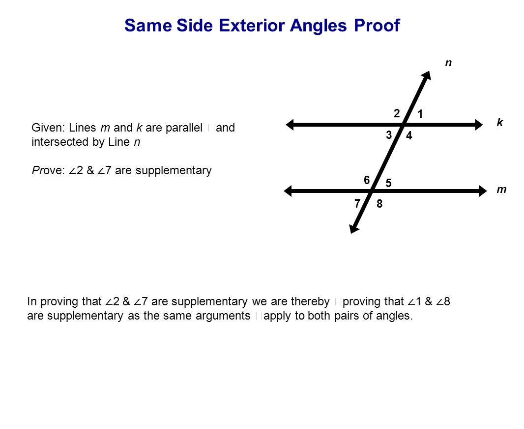 Same Side Exterior Angles Proof