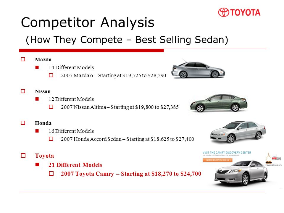 microenvironment analysis of honda cars Honda motor company (further honda or company) is a japanese motorcycle, automobile, aircraft and engine manufacture the company was founded in 1948 by soichiro honda, as an automotive parts manufacturer.