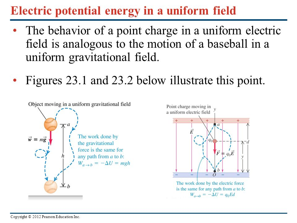 electric potential 26 electric energy of a system of point charges 261 introduction figure 261 system of three charges the electric potential energy u of a system of two point charges was discussed in chapter 25 and is equal to.