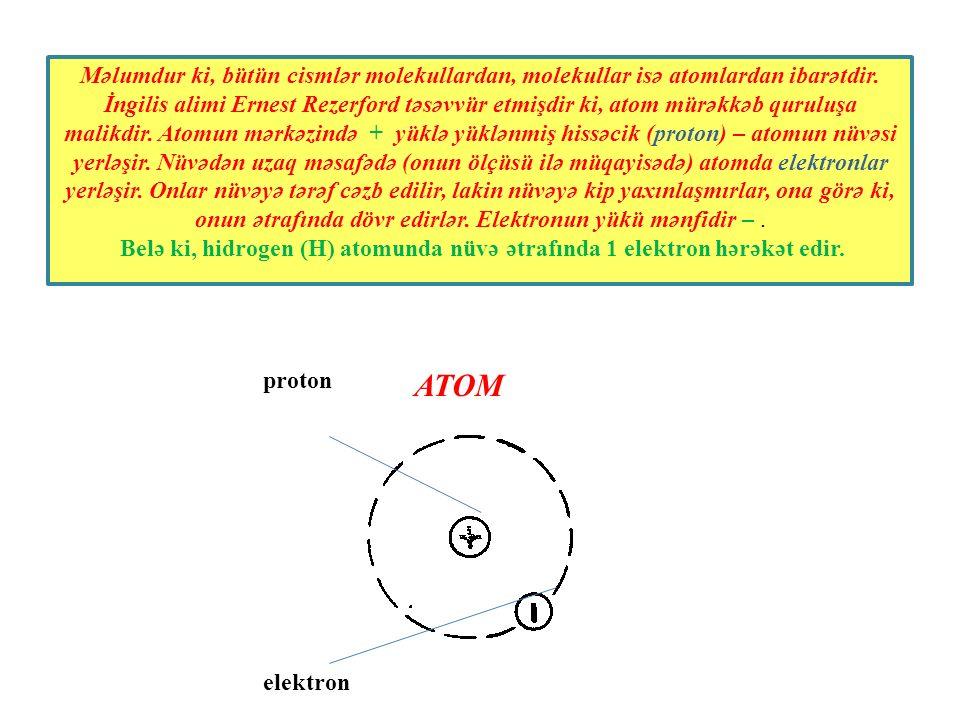 Məlumdur ki, bütün cismlər molekullardan, molekullar isə atomlardan ibarətdir. İngilis alimi Ernest Rezerford təsəvvür etmişdir ki, atom mürəkkəb quruluşa malikdir. Atomun mərkəzində + yüklə yüklənmiş hissəcik (proton) – atomun nüvəsi yerləşir. Nüvədən uzaq məsafədə (onun ölçüsü ilə müqayisədə) atomda elektronlar yerləşir. Onlar nüvəyə tərəf cəzb edilir, lakin nüvəyə kip yaxınlaşmırlar, ona görə ki, onun ətrafında dövr edirlər. Elektronun yükü mənfidir – . Belə ki, hidrogen (H) atomunda nüvə ətrafında 1 elektron hərəkət edir.