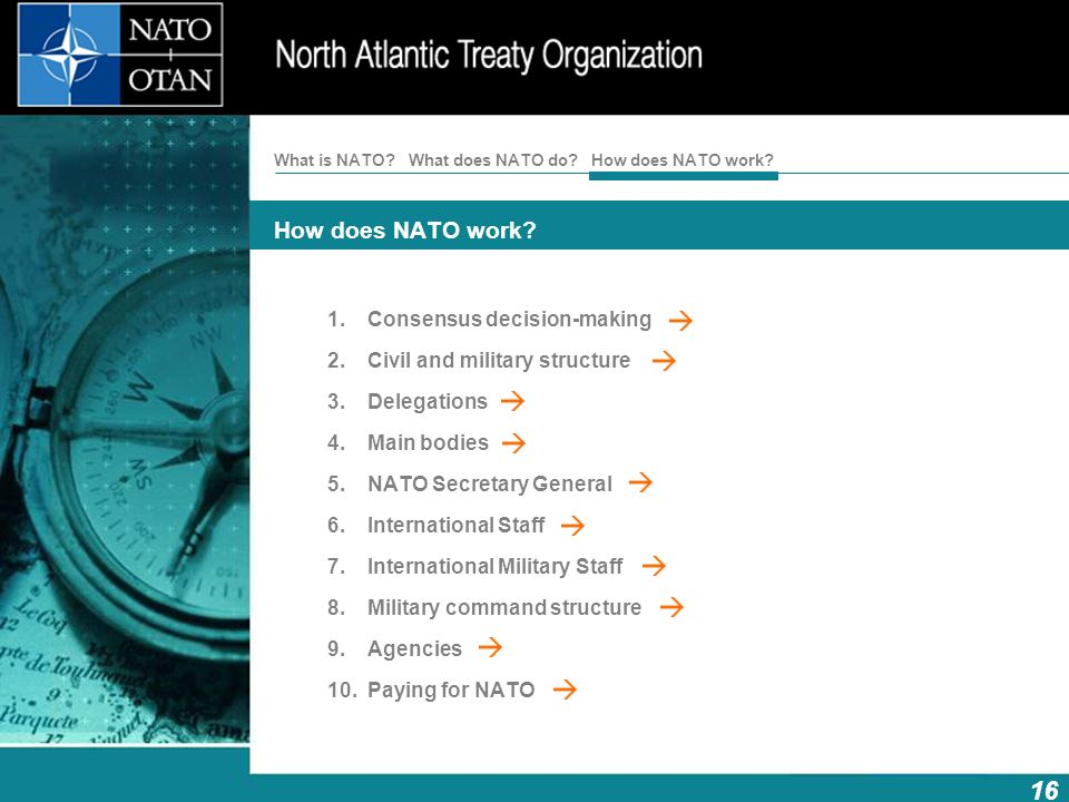 How does NATO work Consensus decision-making