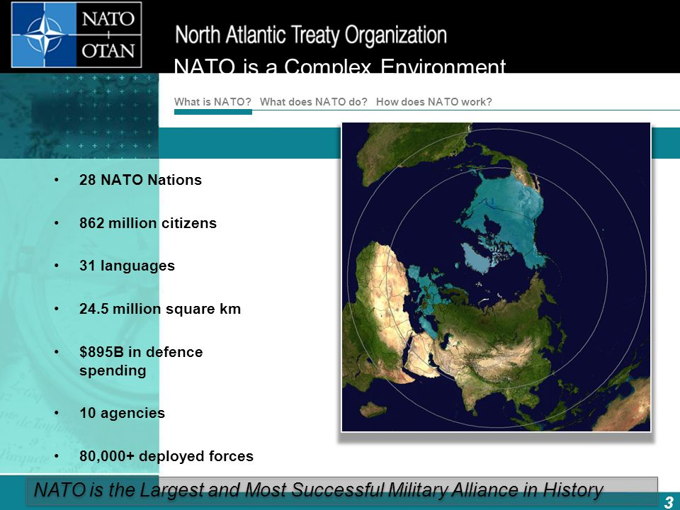 NATO is a Complex Environment
