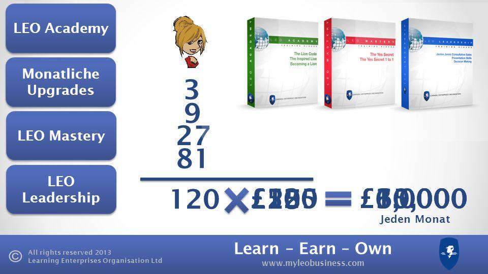 LEO Academy Monatliche Upgrades. 3. 9. LEO Mastery. 27. 81. LEO Leadership. 120. £500. £125.